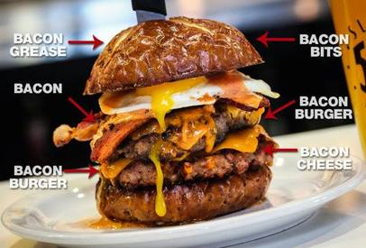 The Ultimate Bacon Burger!