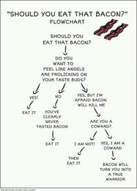 Always Eat The Bacon!!