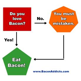 Love Bacon?