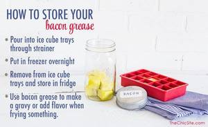 Bacon Grease Tip!