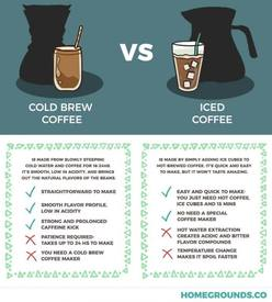 How To Make Cold Brew Coffee!