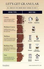 Grind Size Matters!
