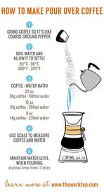 How To Make Pour Over Coffee!