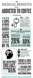 Caffeine Addicts!