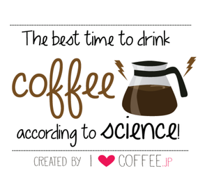 Best Time And Temperature To Drink Coffee?