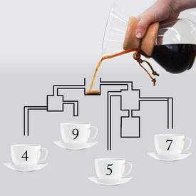 Coffee Puzzle!