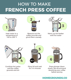 How To Use A French Press!