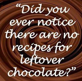 Leftover Chocolate?
