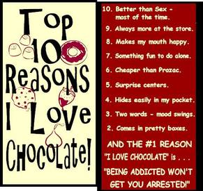 Why Do You Love Chocolate?