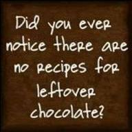 Chocolate Leftovers!