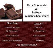 Chocolate Vs Lettuce!