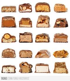 Name The Chocolate Bar!