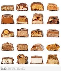 Name The Chocolate Bar!