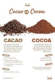 Cacao Vs Cocoa!