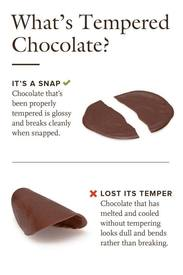 What's Tempered Chocolate?